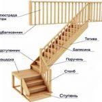 Детали для деревянных лестниц