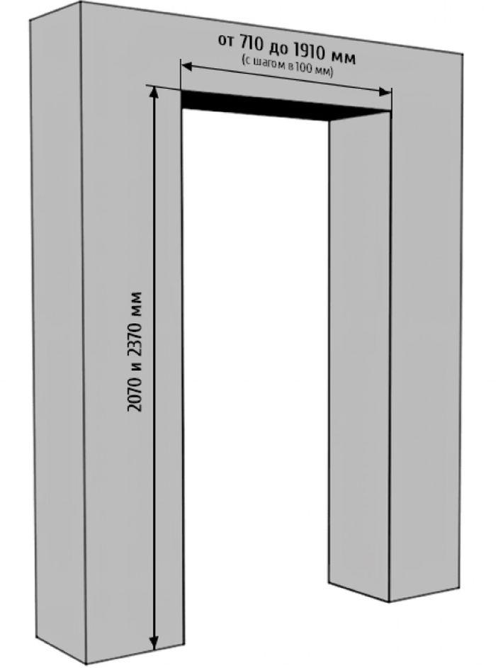 размеры межкомнатных дверей с коробкой таблица
